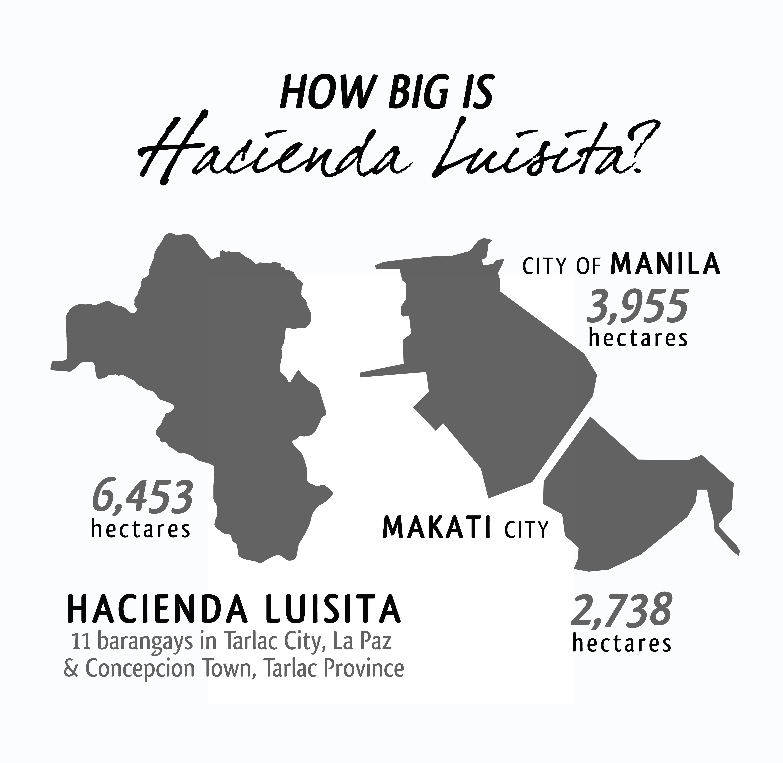 hacienda luisita Posts about hacienda luisita massacre written by luisitamagsasaka.
