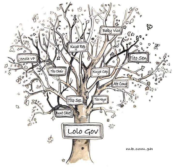 family-tree dynasties